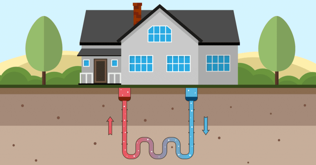 6 Types of Air Conditioning Systems for Your Home, Geothermal Energy